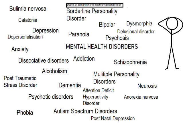 Lots of medical mental health illnesses.