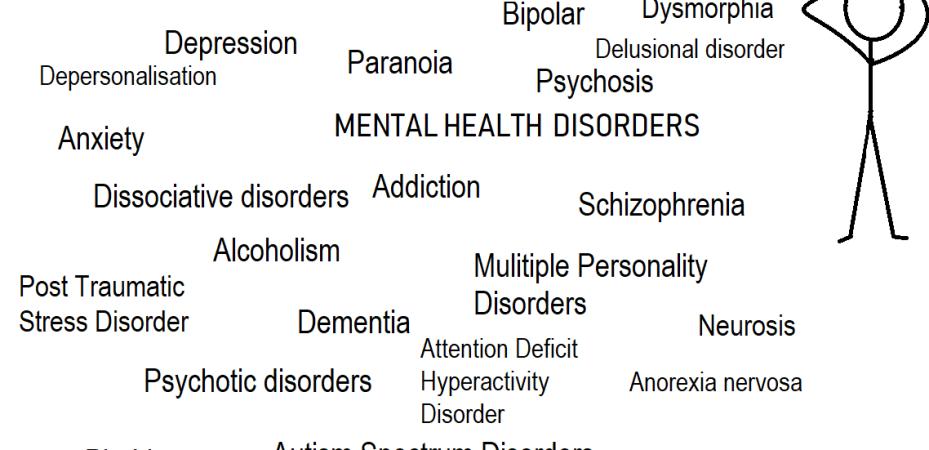 Lots of medical mental health illnesses.