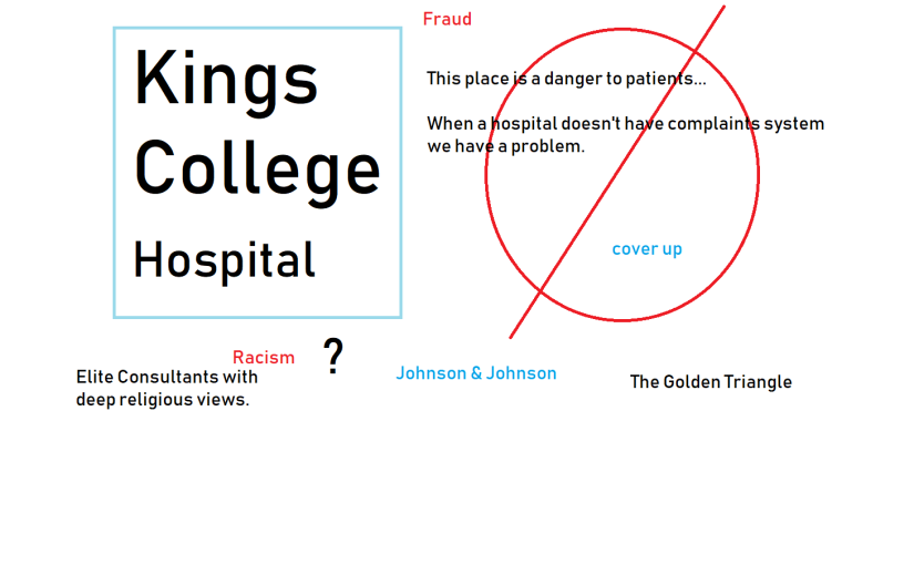 King's College Hospital,London.