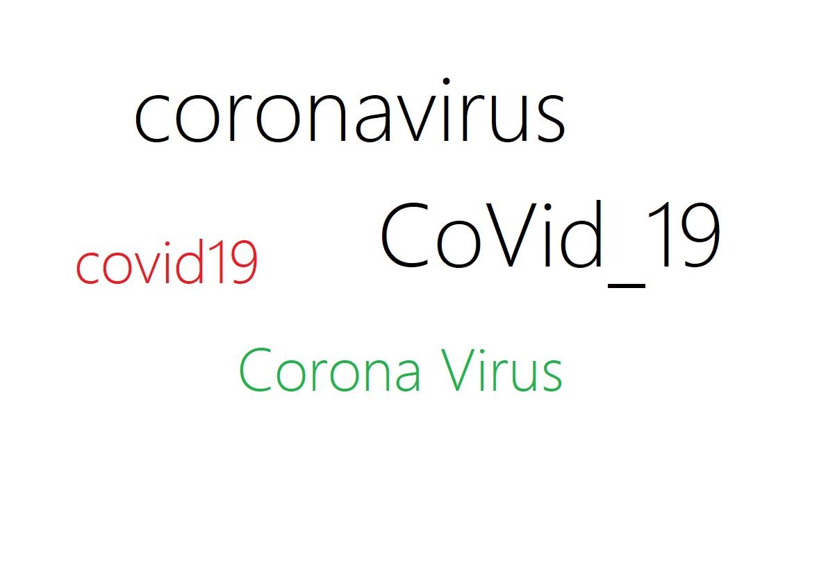 CoVid - 19 graphic